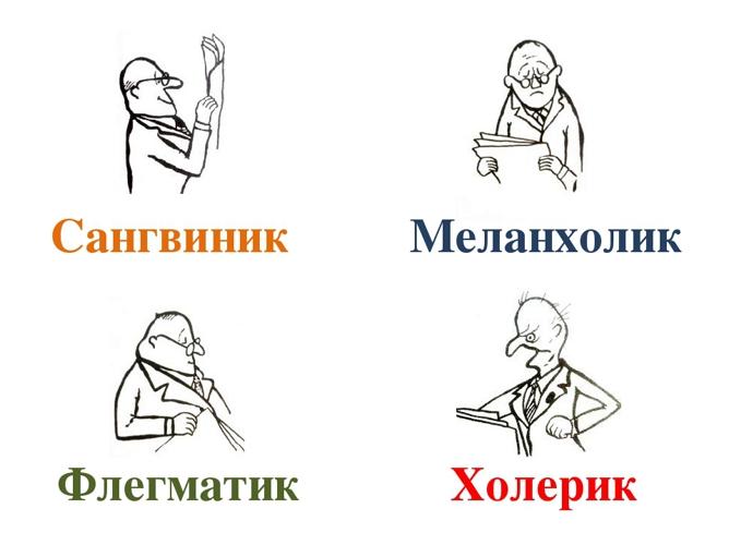 Темпераменты — Чехов Антон Павлович